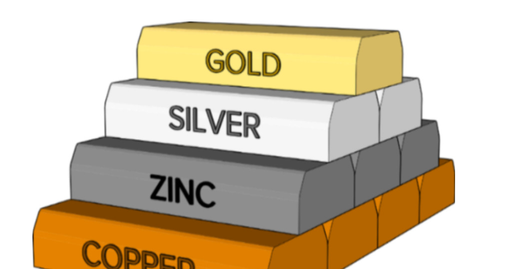 gold silver zing ingots not zoomed